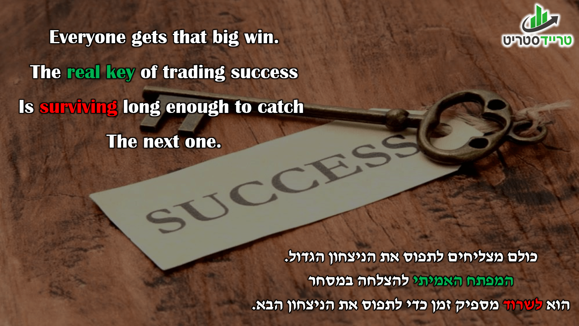 Everyone gets that big win. The real key of trading success