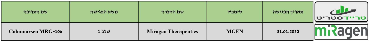 FDA w.5