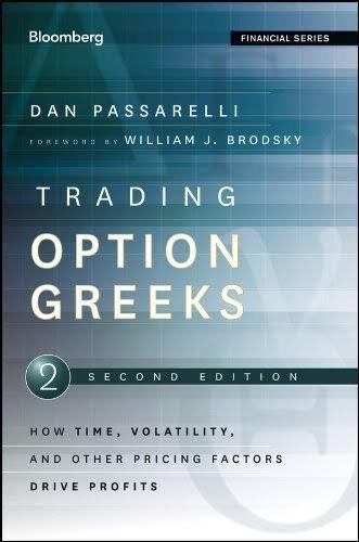 TRADING OPTION GREEK