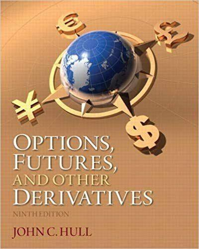 OPTIONS, FUTURES AND OTHER