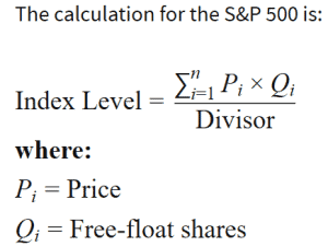 SPY formula