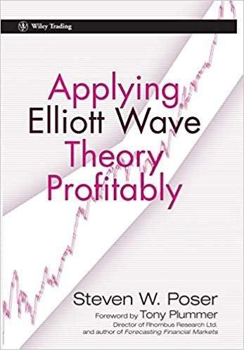 APPLYING ELIOTT WAVE